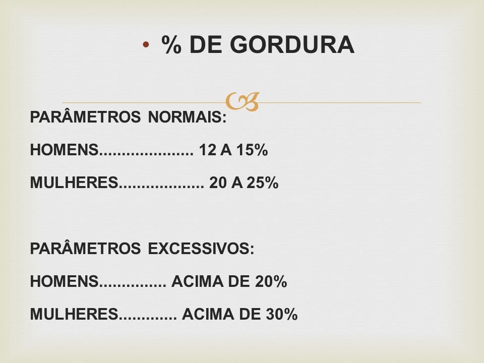 % DE GORDURA PARÂMETROS NORMAIS: HOMENS..................... 12 A 15%