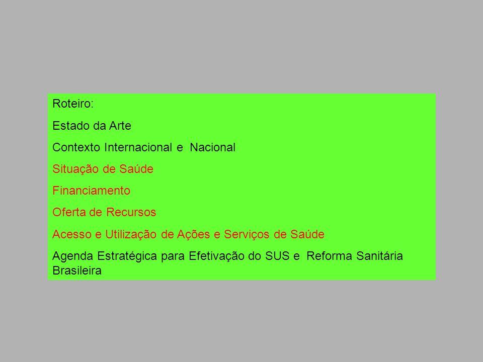 Roteiro: Estado da Arte. Contexto Internacional e Nacional. Situação de Saúde. Financiamento. Oferta de Recursos.