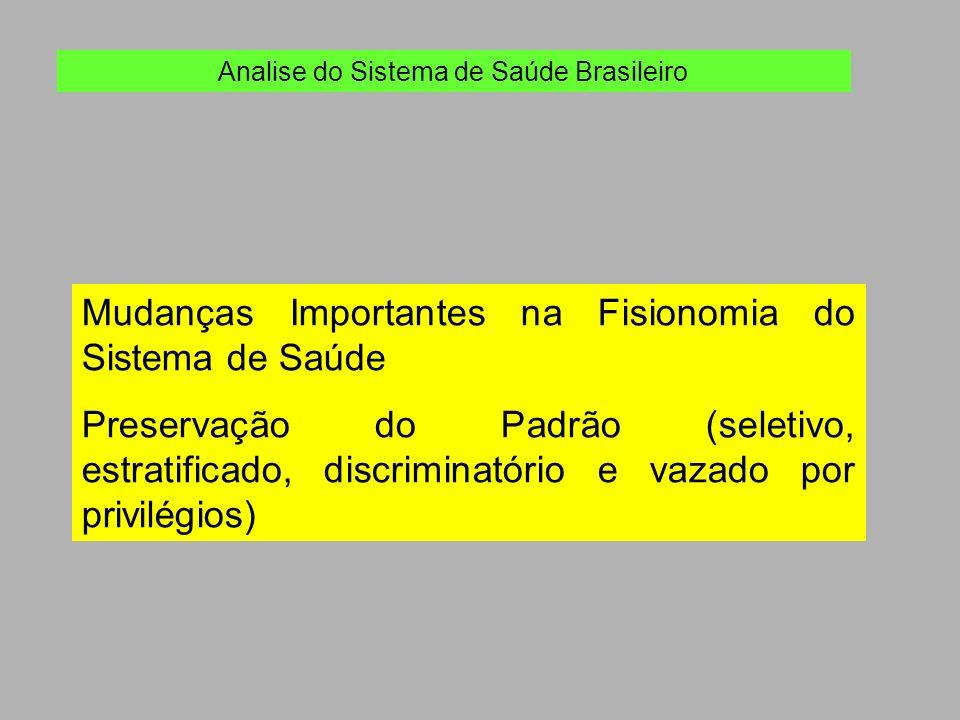 Analise do Sistema de Saúde Brasileiro