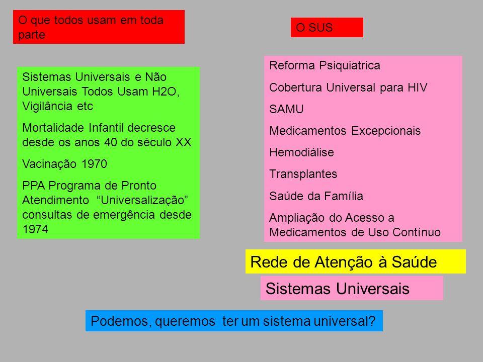 Rede de Atenção à Saúde Sistemas Universais