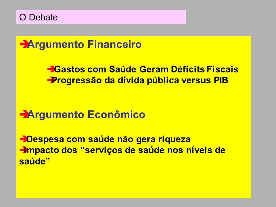 Argumento Financeiro Argumento Econômico O Debate