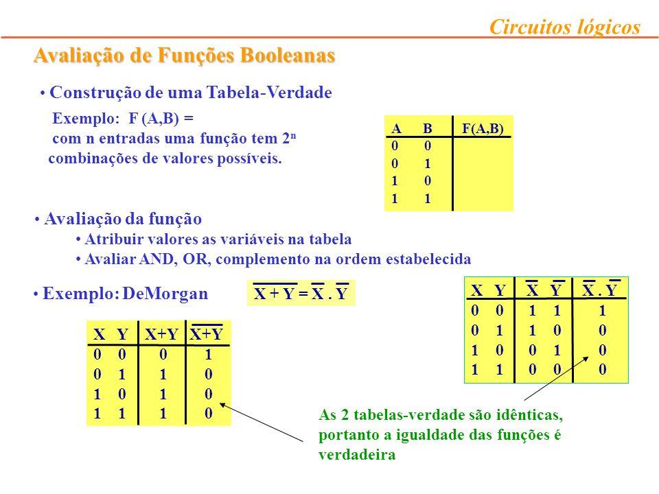Avaliação de Funções Booleanas