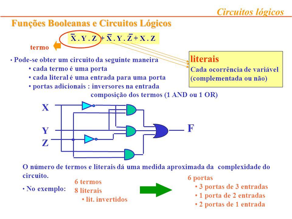 F Funções Booleanas e Circuitos Lógicos literais X Y Z