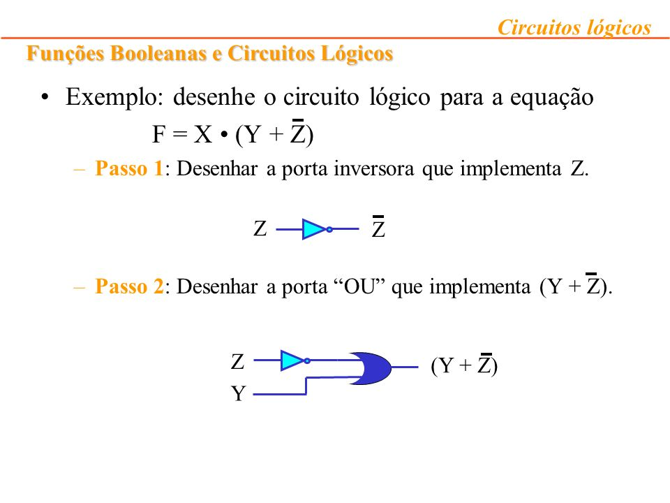 Exemplo: desenhe o circuito lógico para a equação F = X • (Y + Z)