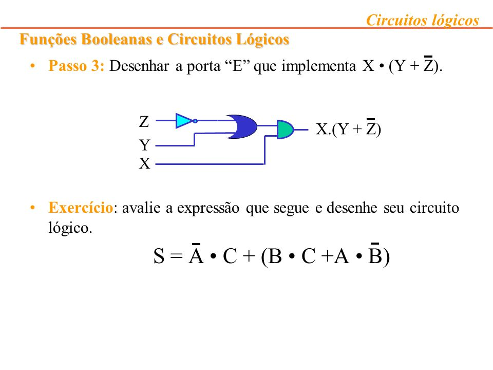 Funções Booleanas e Circuitos Lógicos