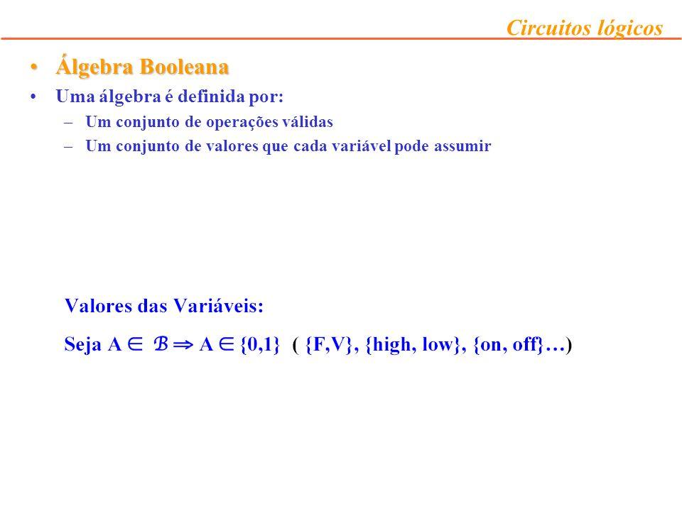 Álgebra Booleana Uma álgebra é definida por: