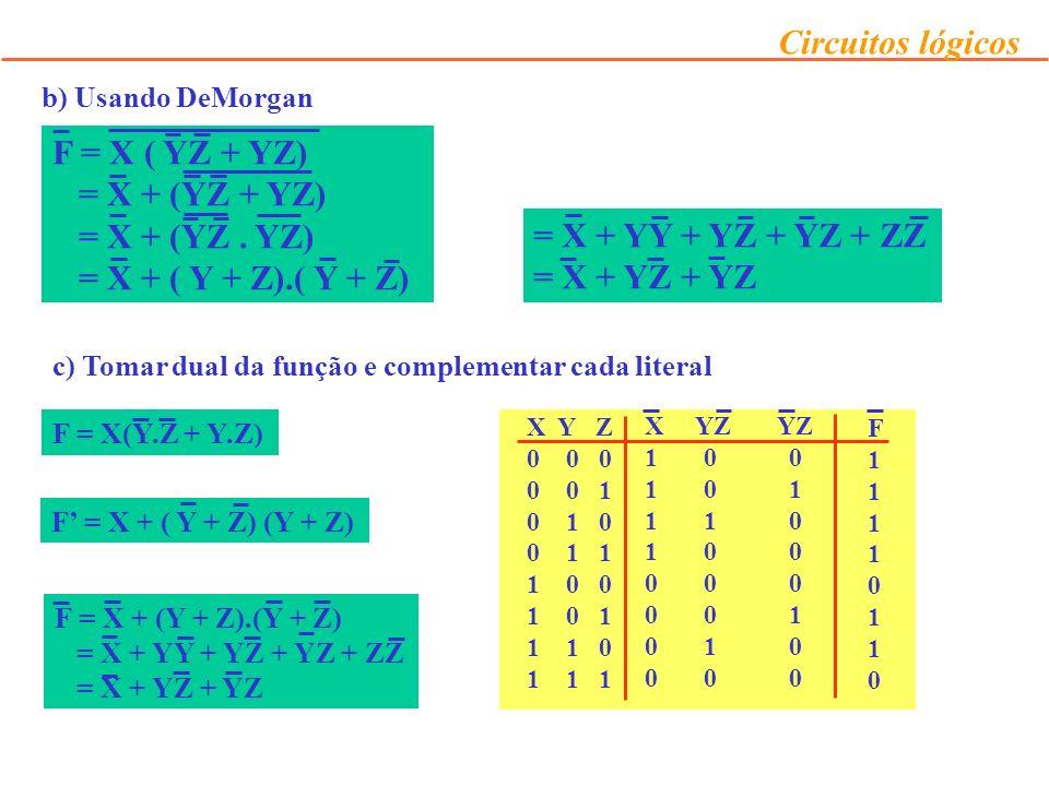 F = X ( YZ + YZ) = X + (YZ + YZ) = X + (YZ . YZ)