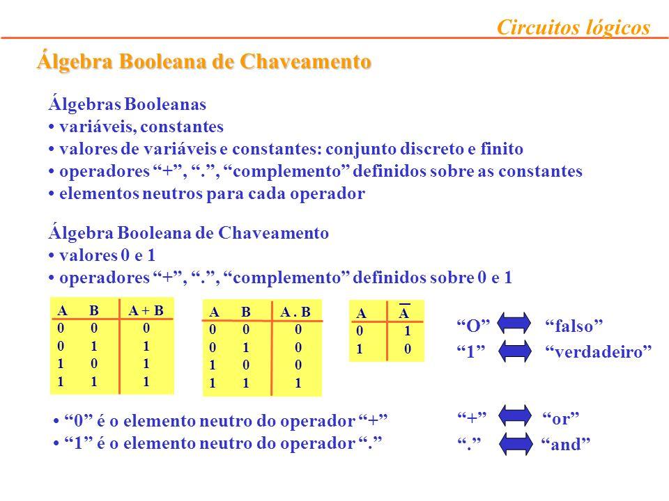 Álgebra Booleana de Chaveamento