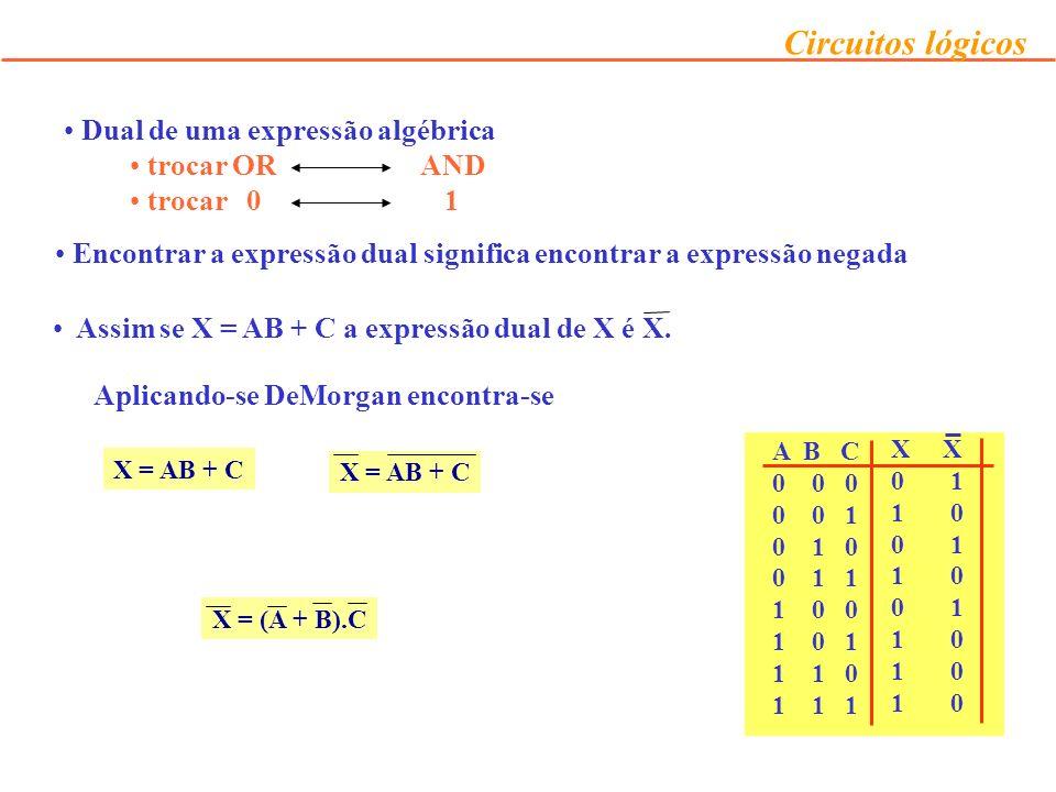 Dual de uma expressão algébrica trocar OR AND trocar 0 1