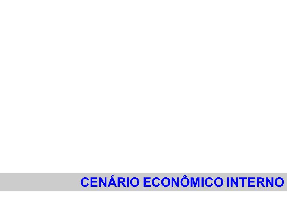 CENÁRIO ECONÔMICO INTERNO