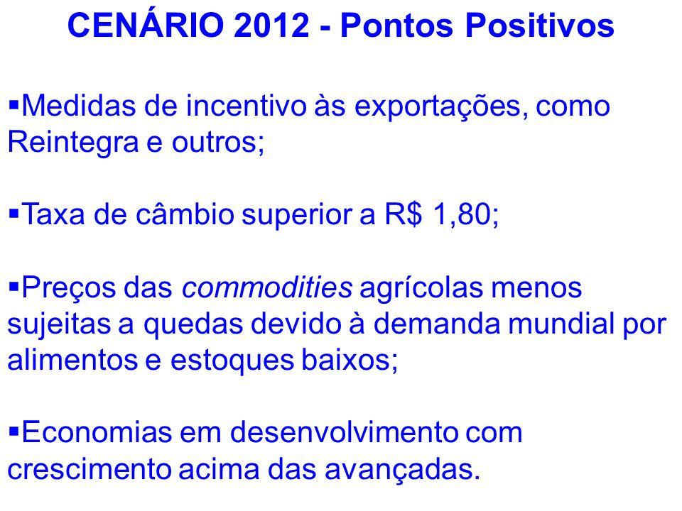 CENÁRIO 2012 - Pontos Positivos