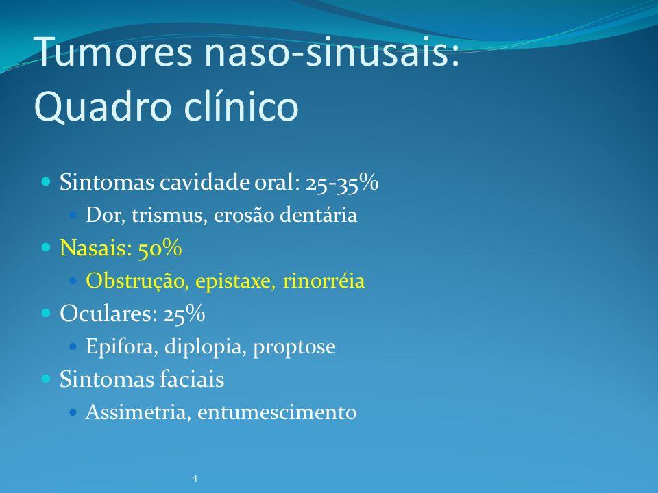Tumores naso-sinusais: Quadro clínico