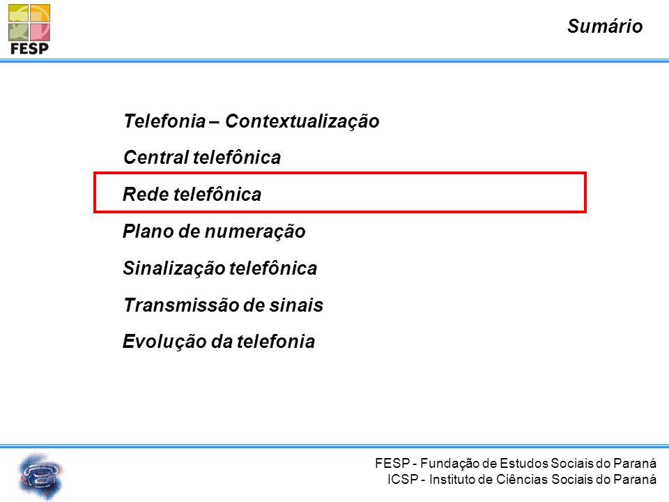 Sumário Telefonia – Contextualização. Central telefônica. Plano de numeração. Evolução da telefonia.