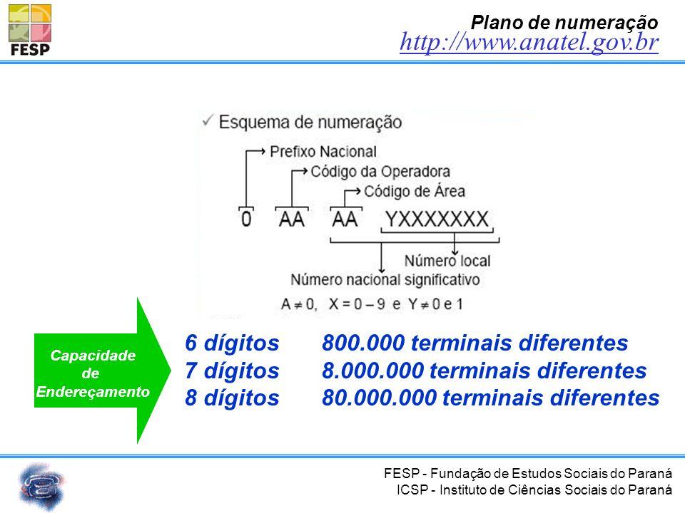 http://www.anatel.gov.br 6 dígitos 800.000 terminais diferentes