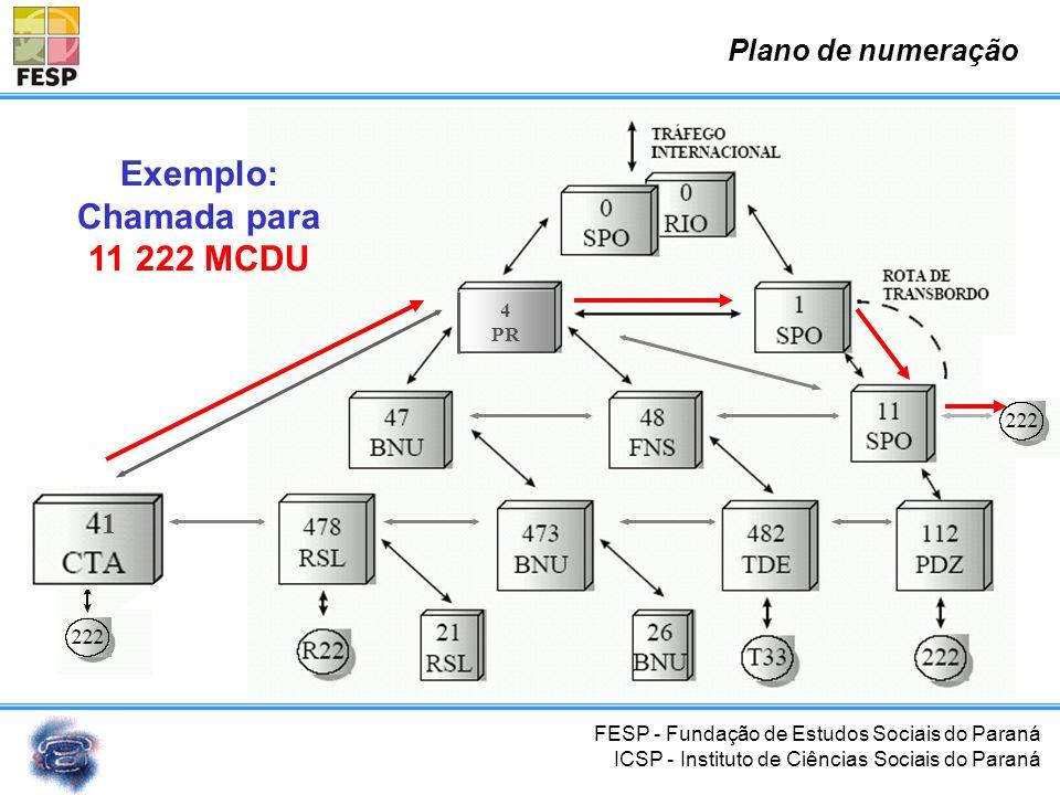 Exemplo: Chamada para 11 222 MCDU