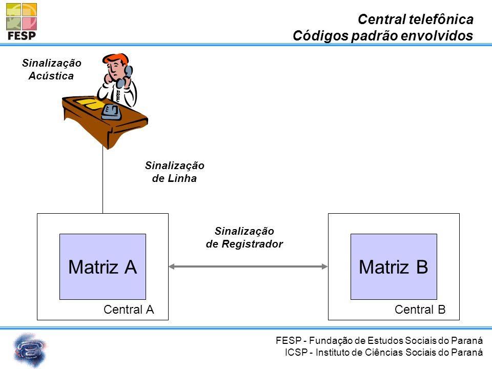Matriz A Matriz B Central telefônica Códigos padrão envolvidos