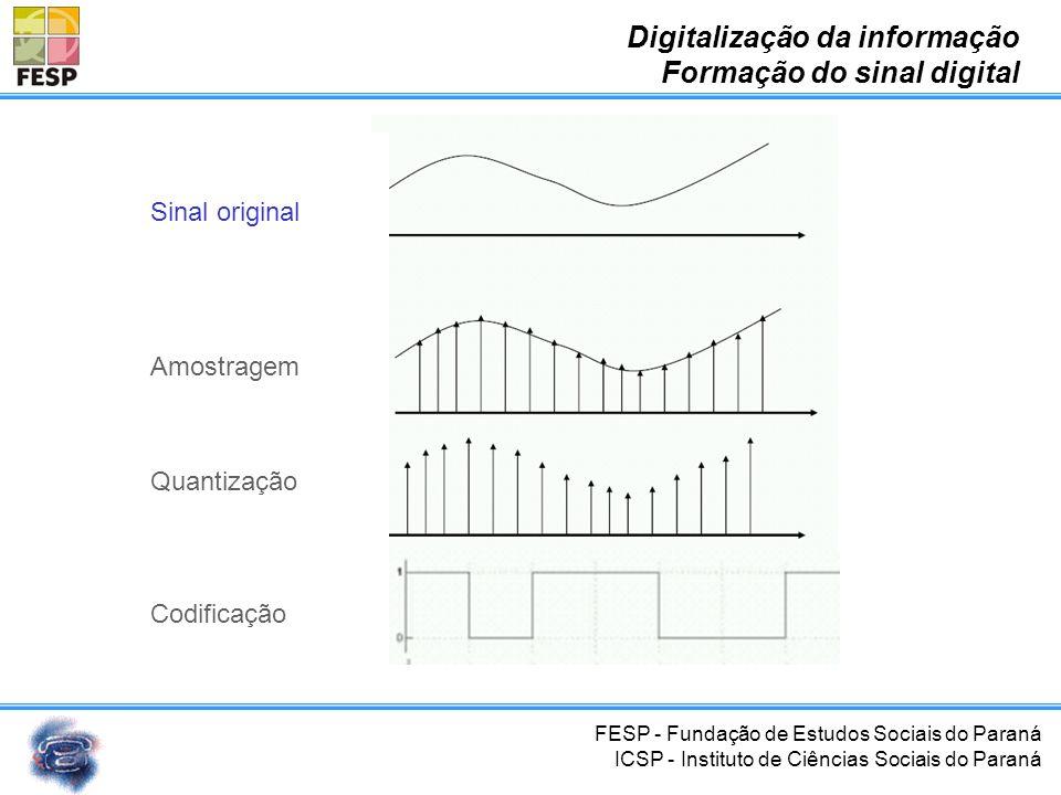 Digitalização da informação Formação do sinal digital