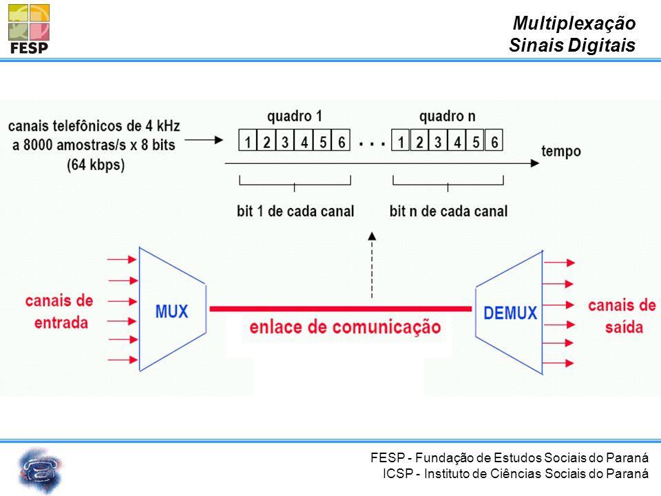 Multiplexação Sinais Digitais