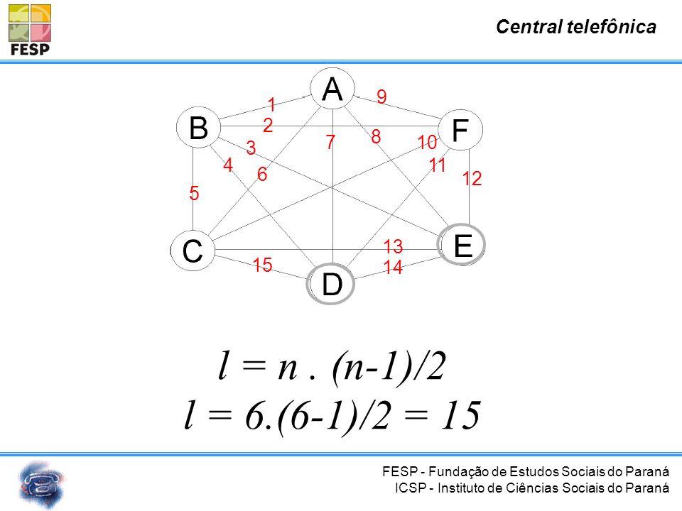 l = n . (n-1)/2 l = 6.(6-1)/2 = 15 Central telefônica 1 2 3 4 5 6 7 8