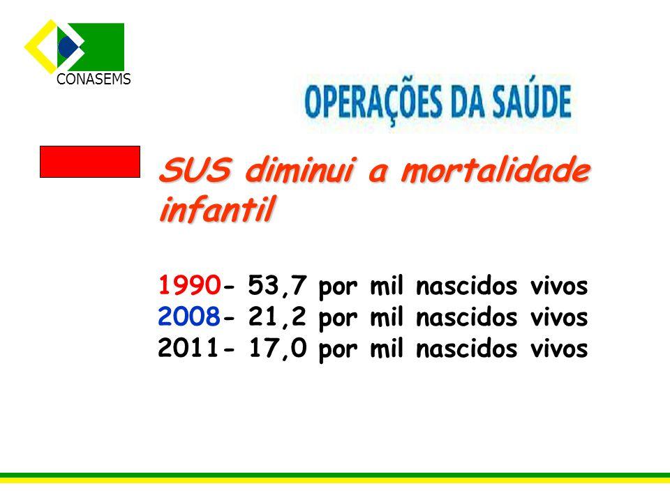 SUS diminui a mortalidade infantil