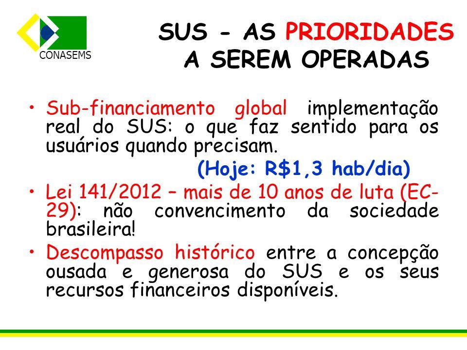 SUS - AS PRIORIDADES A SEREM OPERADAS