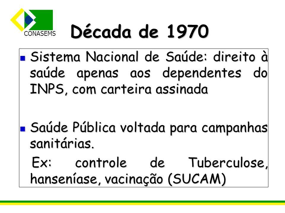Década de 1970 Sistema Nacional de Saúde: direito à saúde apenas aos dependentes do INPS, com carteira assinada.