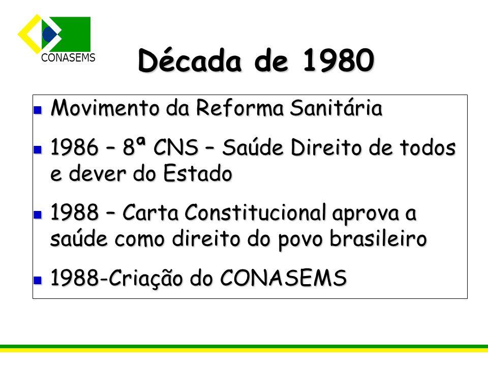 Década de 1980 Movimento da Reforma Sanitária