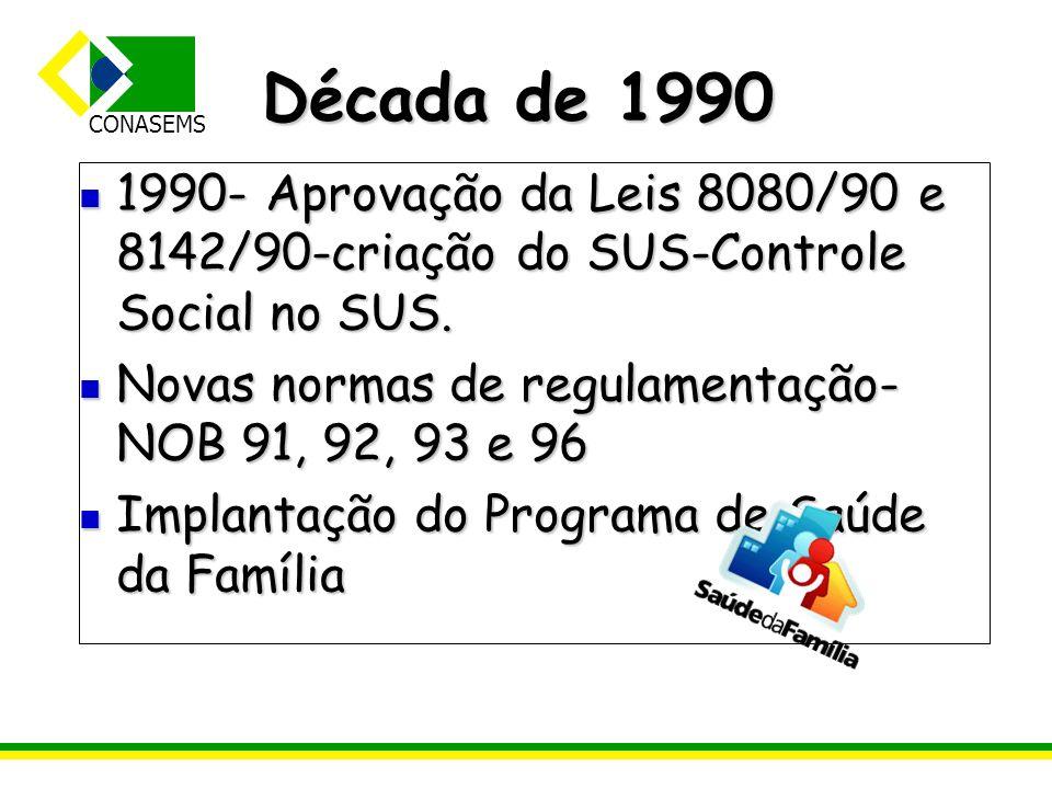 Década de 1990 1990- Aprovação da Leis 8080/90 e 8142/90-criação do SUS-Controle Social no SUS.