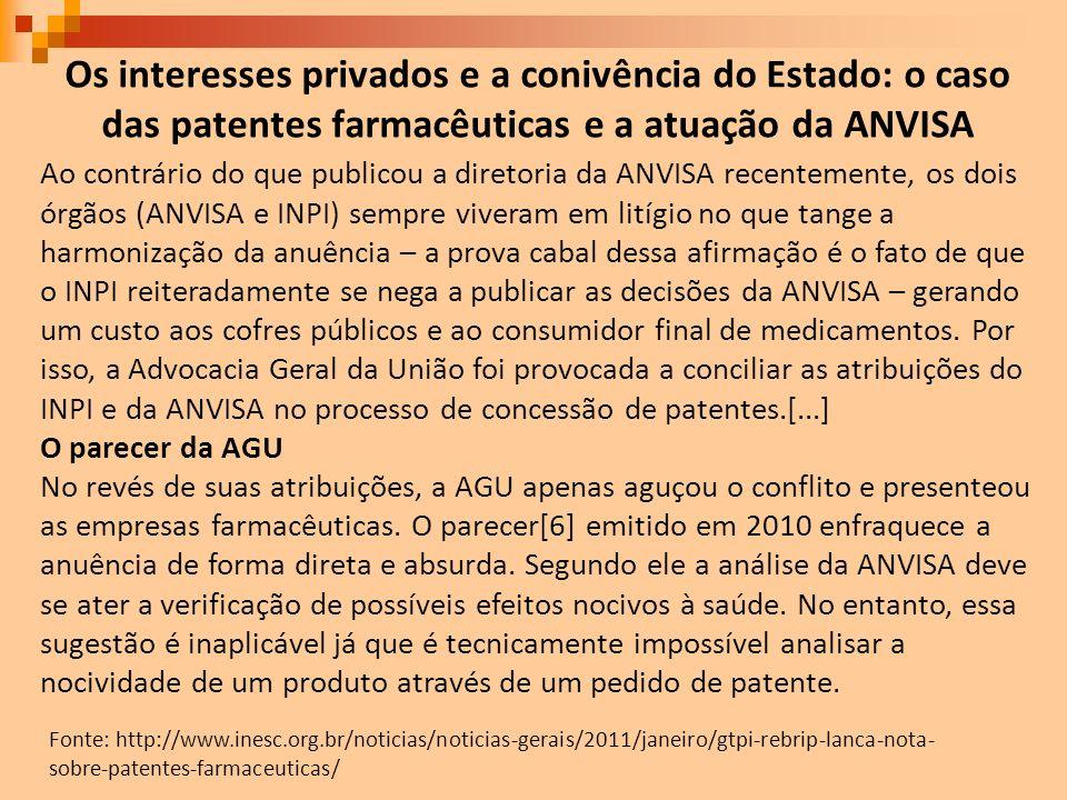 Os interesses privados e a conivência do Estado: o caso das patentes farmacêuticas e a atuação da ANVISA