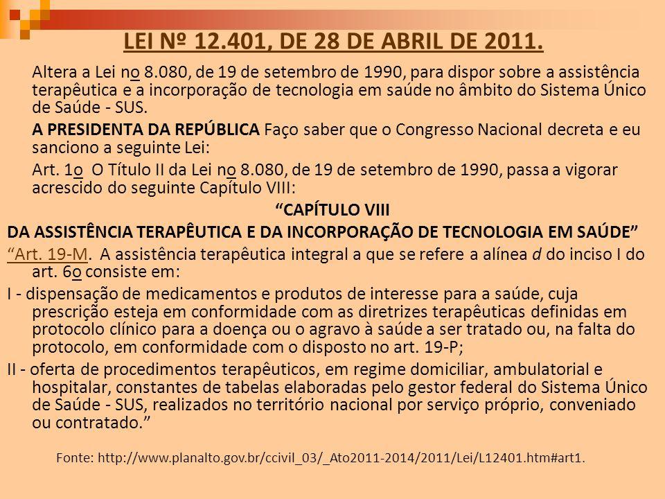 LEI Nº 12.401, DE 28 DE ABRIL DE 2011.
