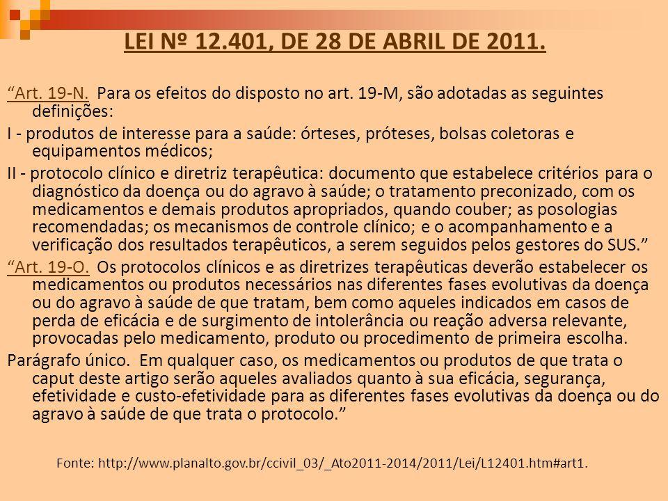 LEI Nº 12.401, DE 28 DE ABRIL DE 2011. Art. 19-N. Para os efeitos do disposto no art. 19-M, são adotadas as seguintes definições: