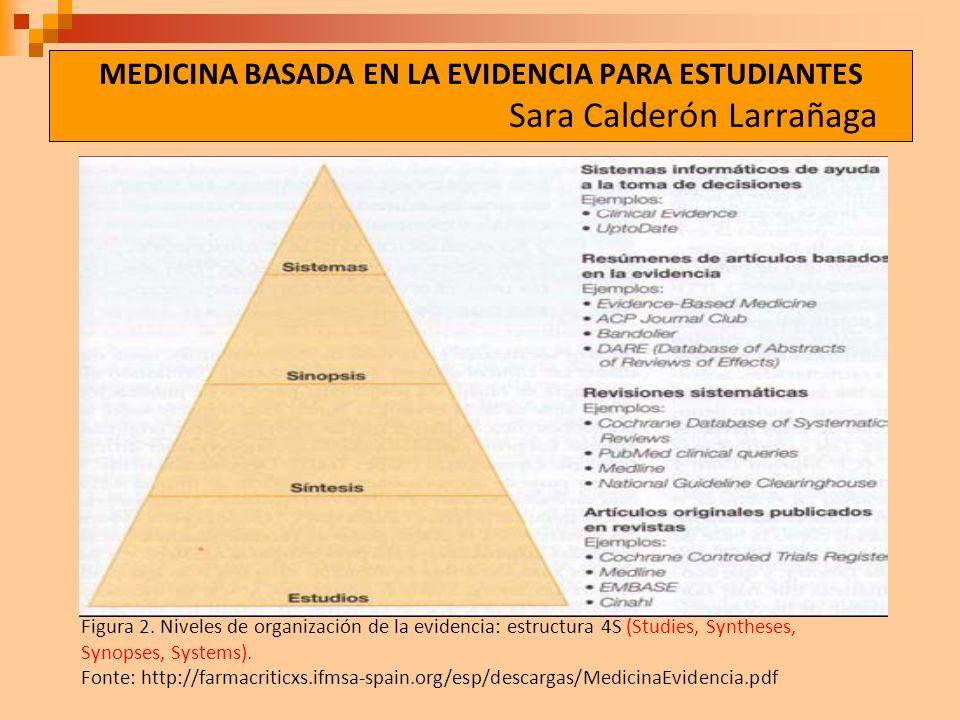 MEDICINA BASADA EN LA EVIDENCIA PARA ESTUDIANTES Sara Calderón Larrañaga