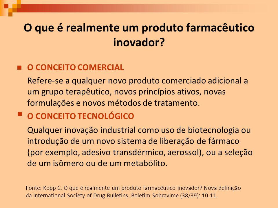 O que é realmente um produto farmacêutico inovador