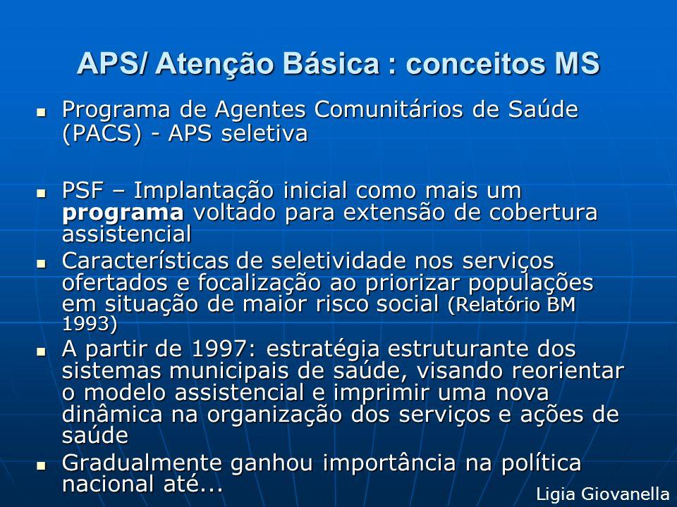 APS/ Atenção Básica : conceitos MS