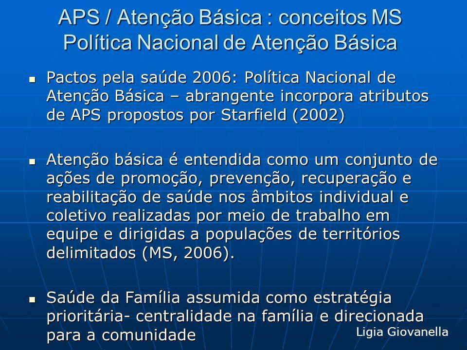APS / Atenção Básica : conceitos MS Política Nacional de Atenção Básica