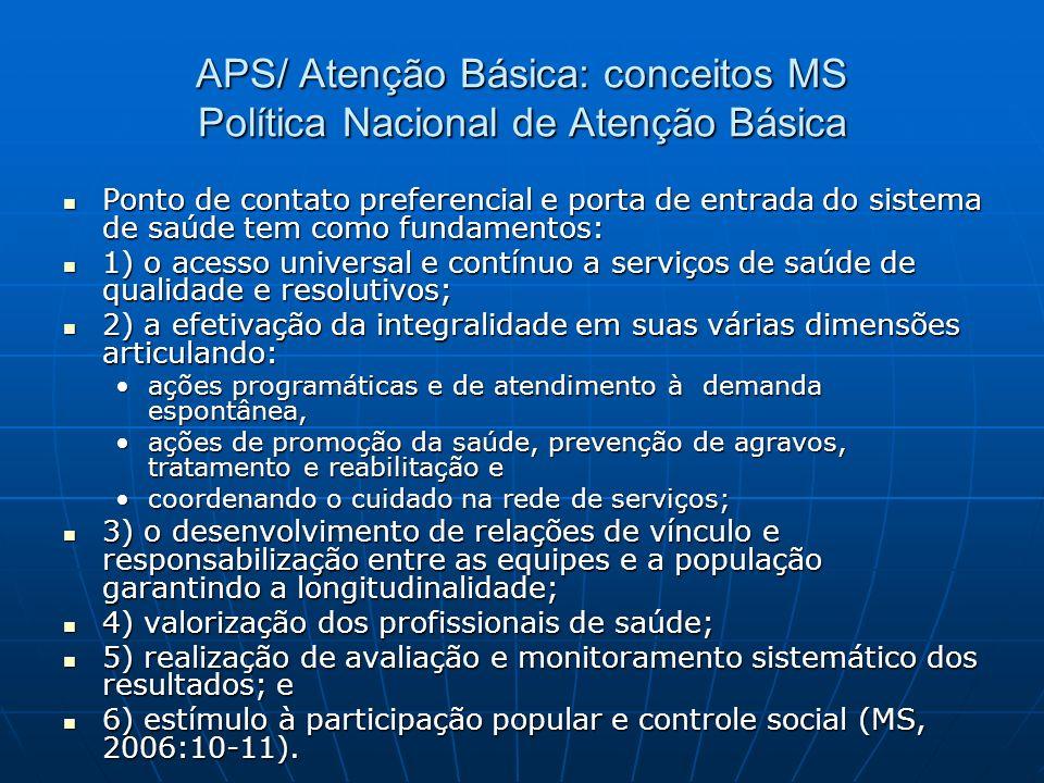 APS/ Atenção Básica: conceitos MS Política Nacional de Atenção Básica