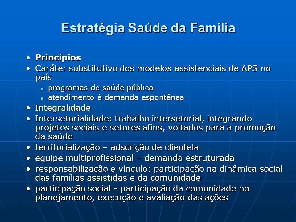 Estratégia Saúde da Família