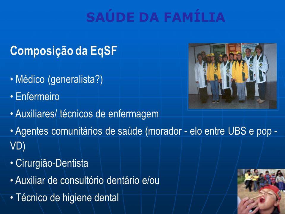 SAÚDE DA FAMÍLIA Composição da EqSF Médico (generalista ) Enfermeiro