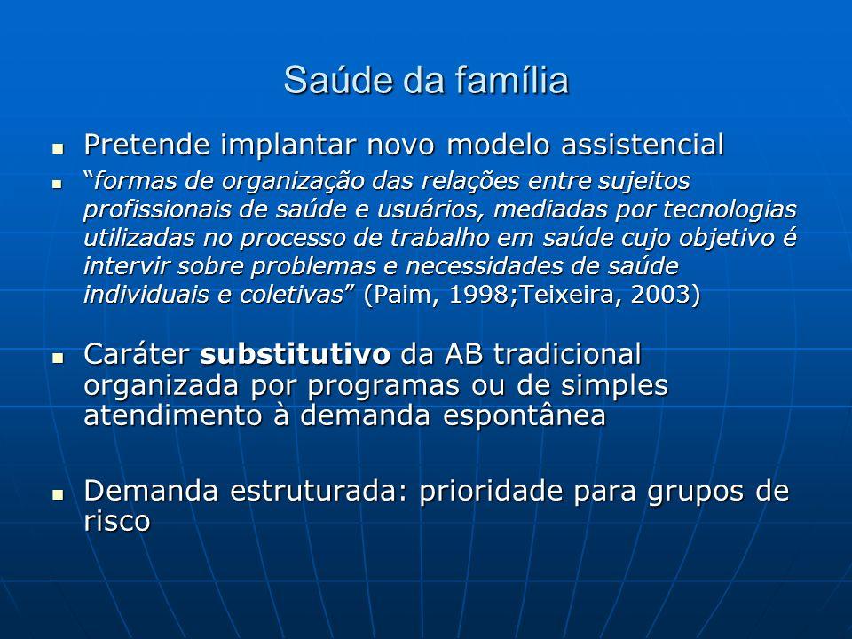 Saúde da família Pretende implantar novo modelo assistencial