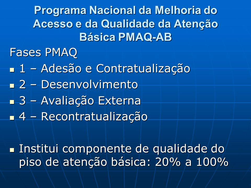 Programa Nacional da Melhoria do Acesso e da Qualidade da Atenção Básica PMAQ-AB