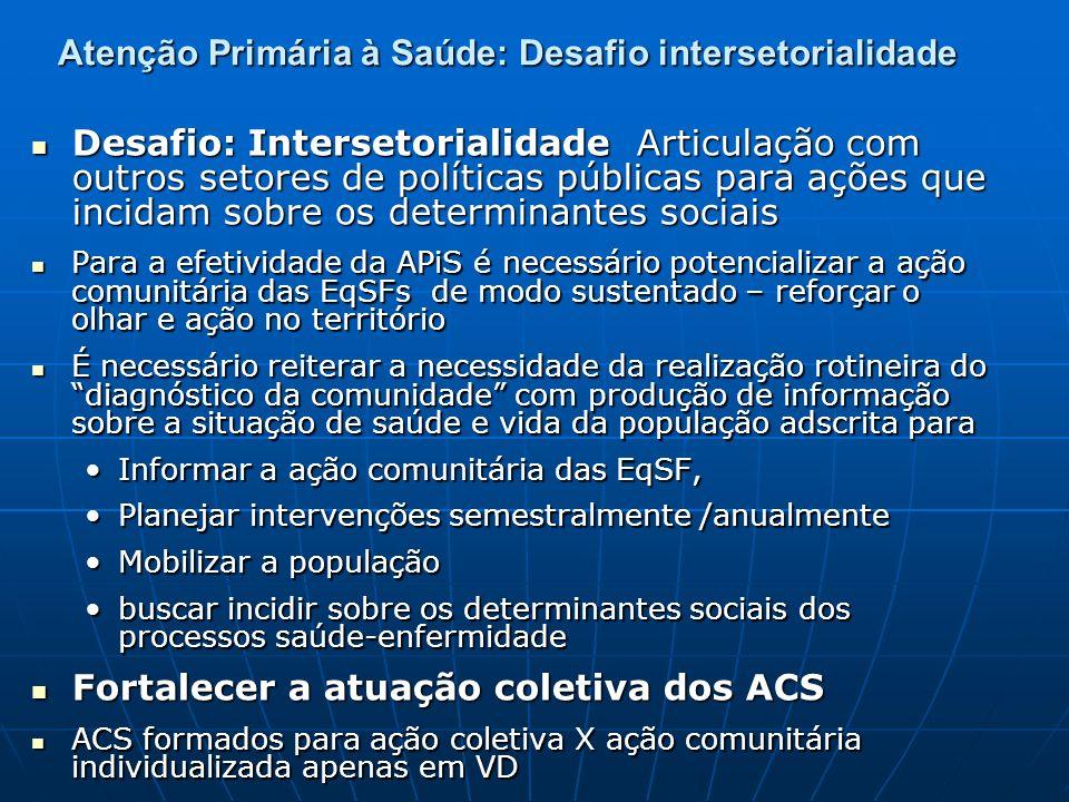 Atenção Primária à Saúde: Desafio intersetorialidade