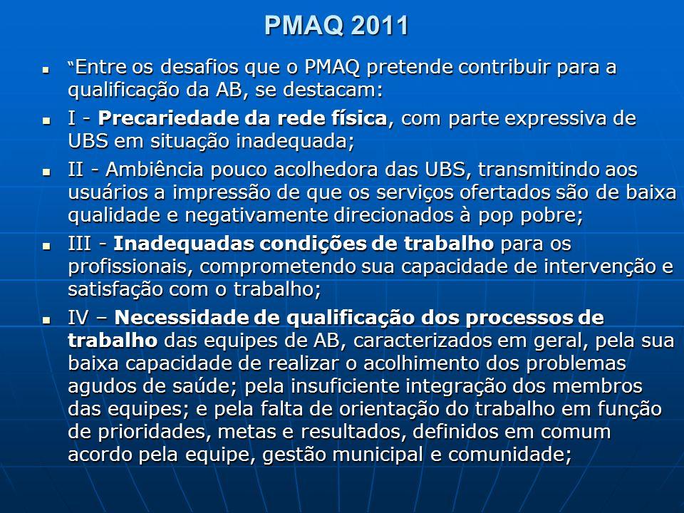 PMAQ 2011 Entre os desafios que o PMAQ pretende contribuir para a qualificação da AB, se destacam:
