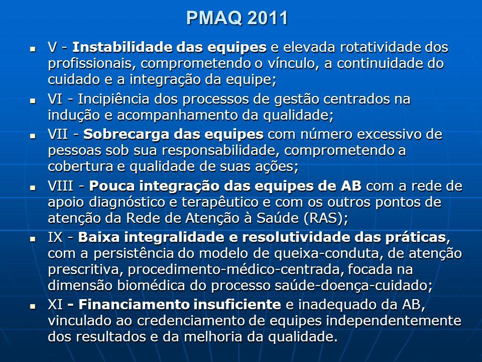 PMAQ 2011