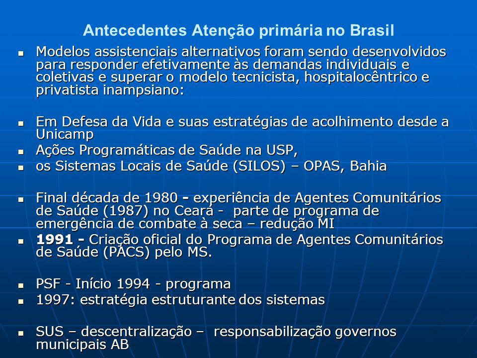 Antecedentes Atenção primária no Brasil