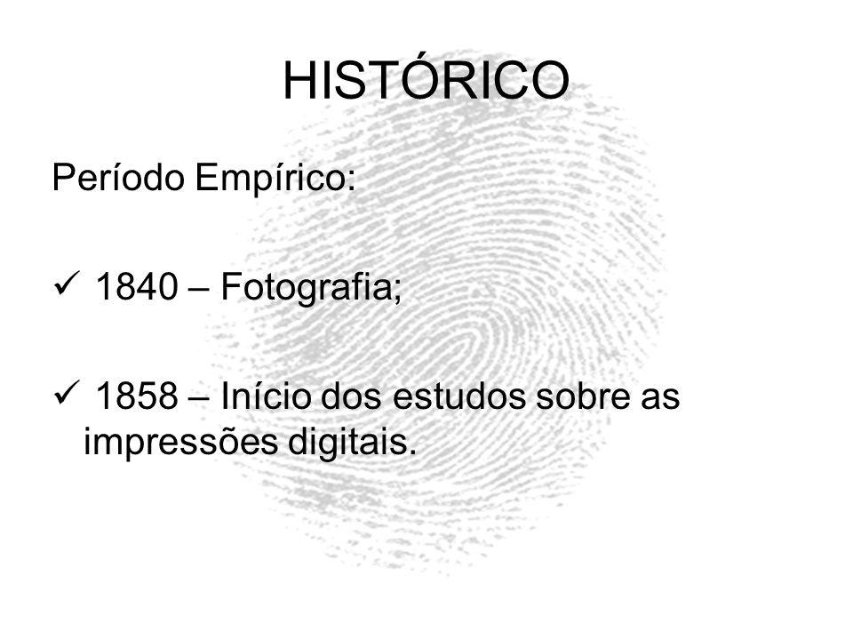 HISTÓRICO Período Empírico: 1840 – Fotografia;