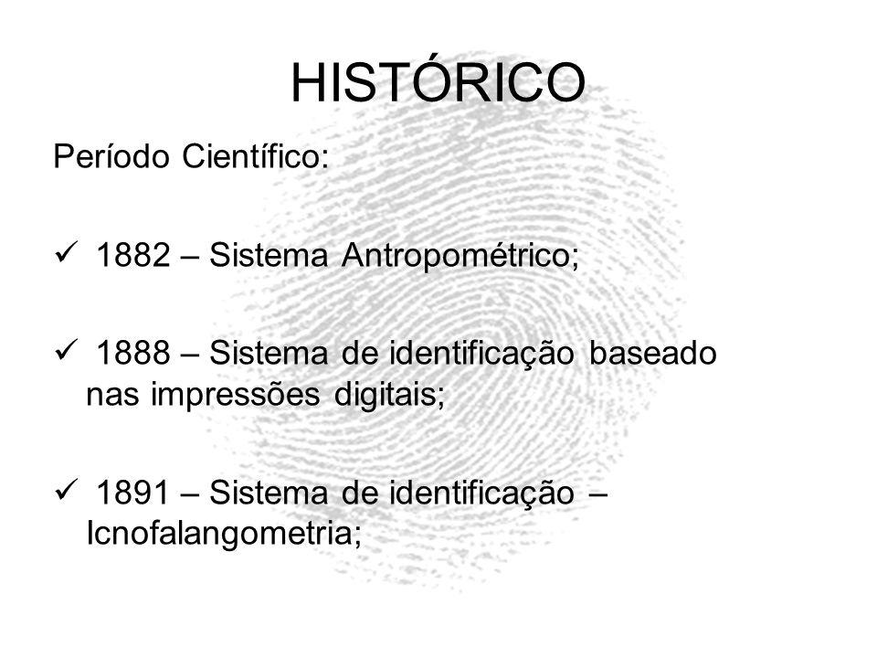 HISTÓRICO Período Científico: 1882 – Sistema Antropométrico;
