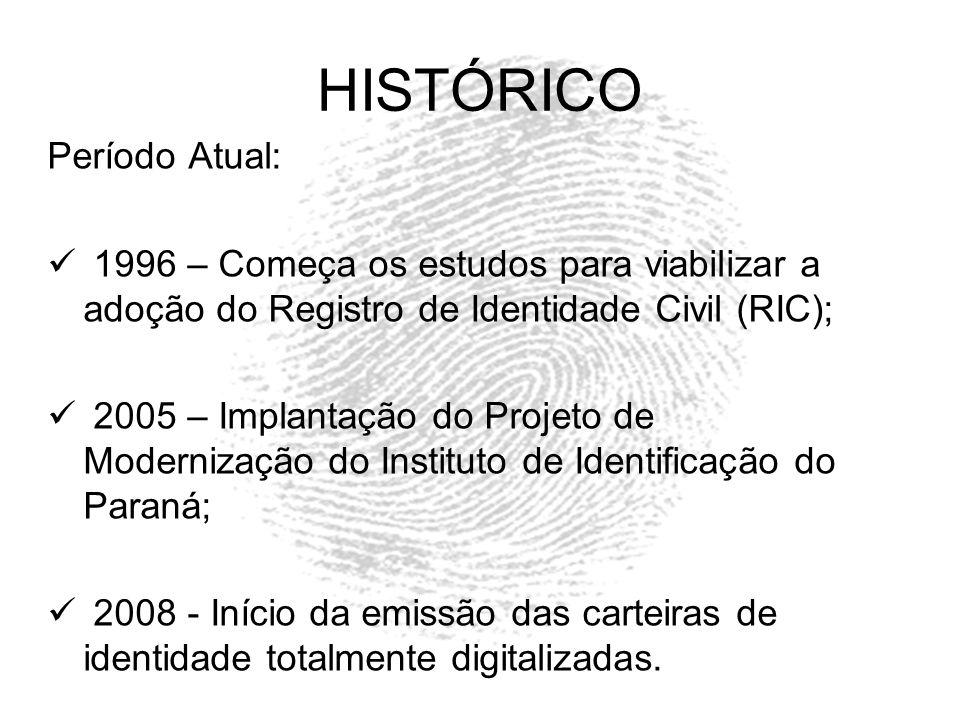 HISTÓRICO Período Atual:
