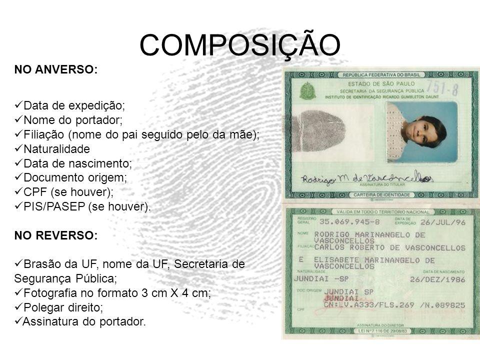 COMPOSIÇÃO NO ANVERSO: Data de expedição; Nome do portador;