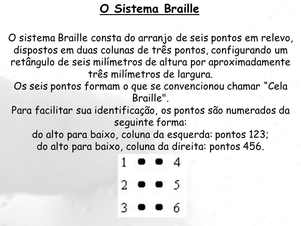 Os seis pontos formam o que se convencionou chamar Cela Braille .