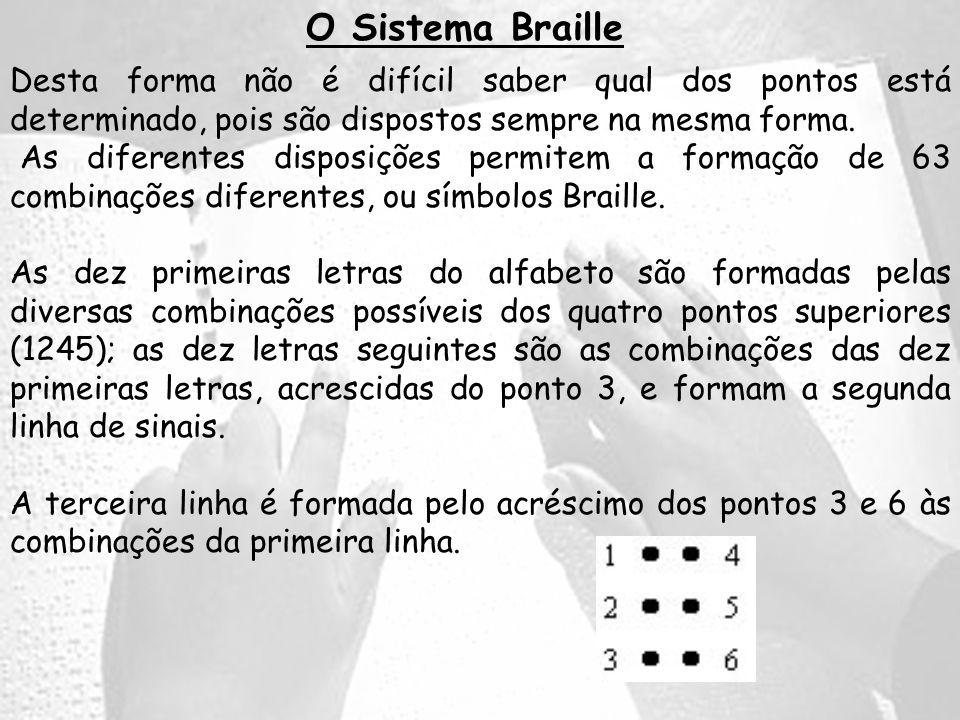 O Sistema Braille Desta forma não é difícil saber qual dos pontos está determinado, pois são dispostos sempre na mesma forma.